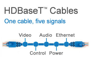 One cable - That's the HDBaseT technology way